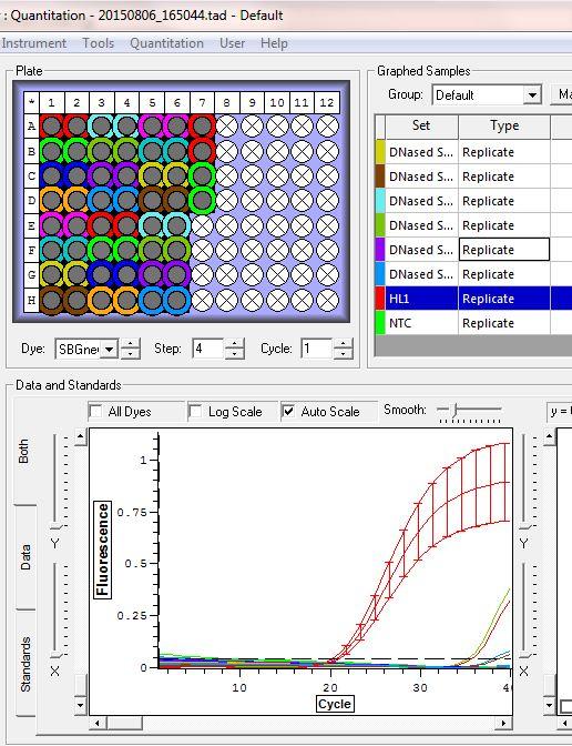 download scientific diag dnase - 516×672
