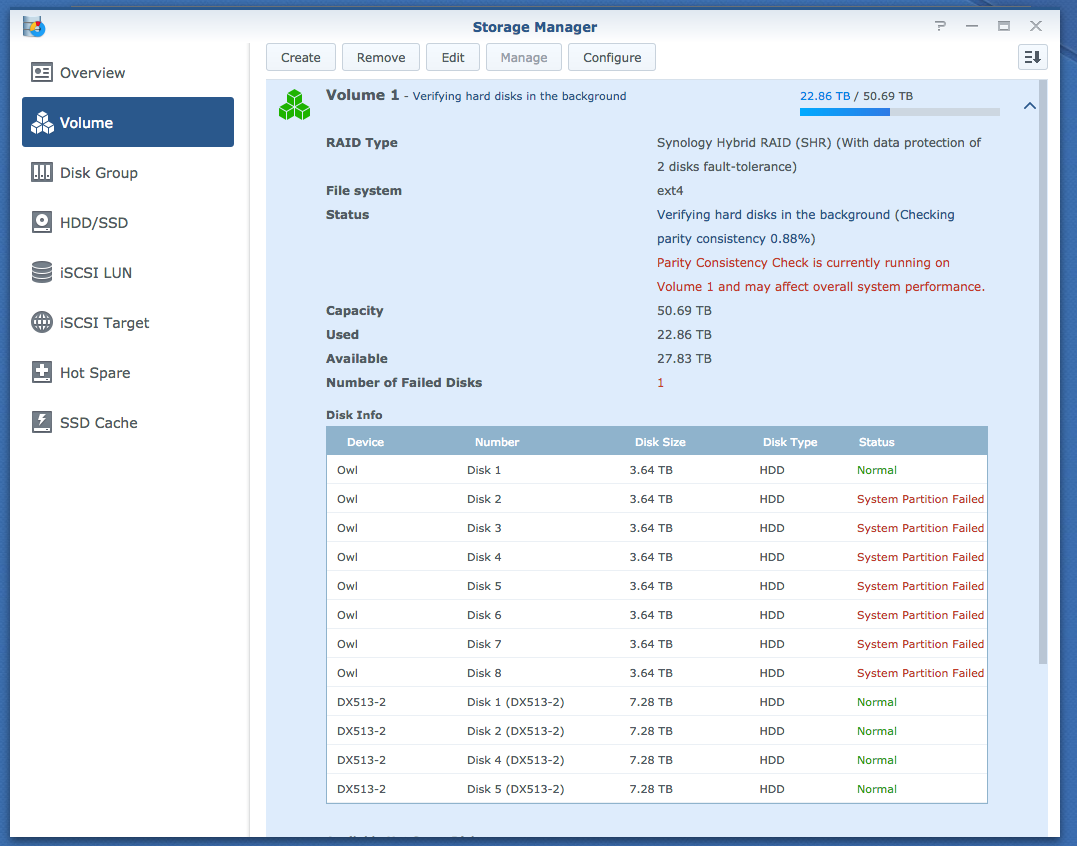 Troubleshooting – Synology NAS (Owl) Down After Update