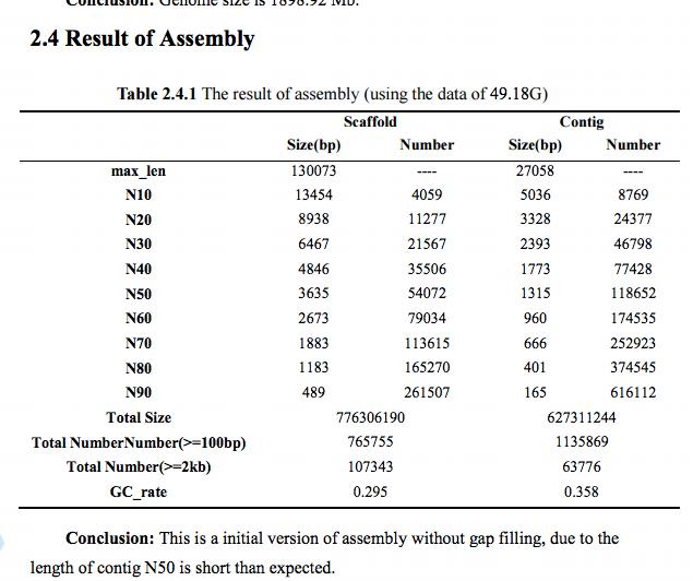 20160512_F15FTSUSAT0327_genome_survey_pdf_1DB64928.png