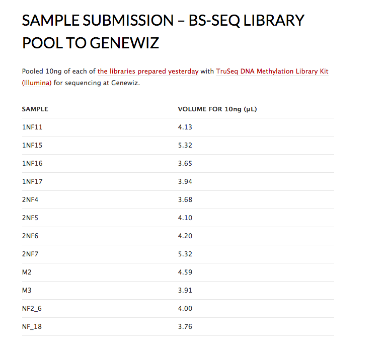 BS-seq_Libraries_for_Sequencing_at_Genewiz___Sam_s_Notebook_1C505006.png