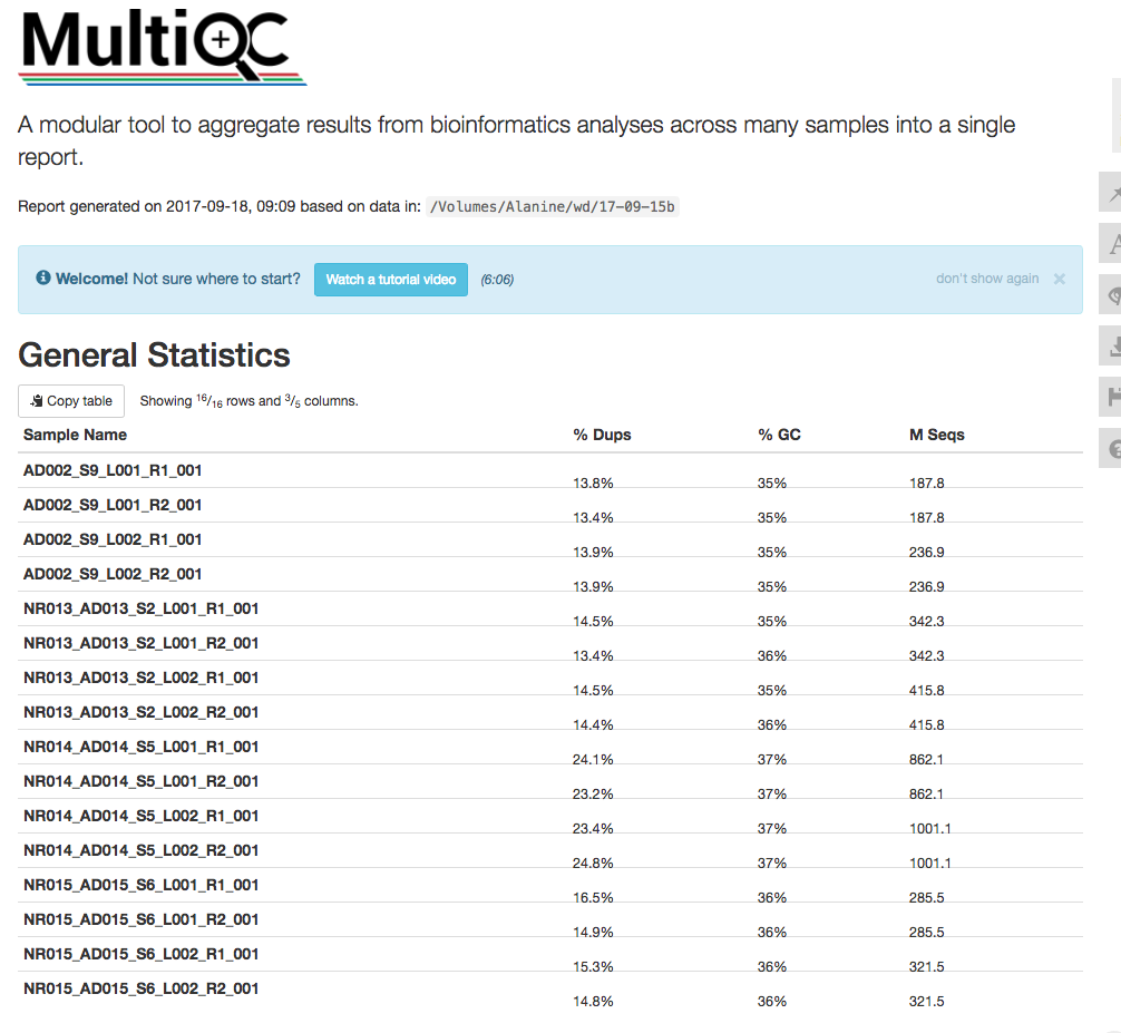 MultiQC_Report_