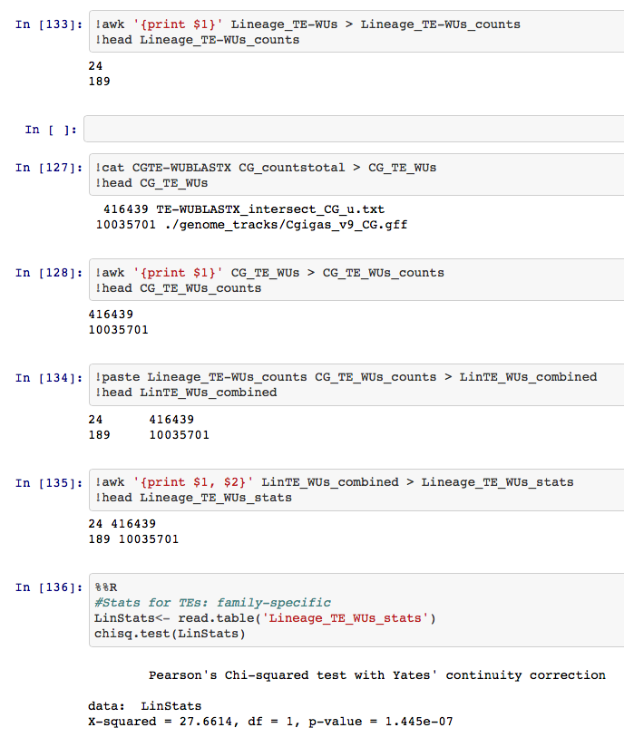 nbviewer_ipython_org_gist_sr320_7196b3d440d40c6fcb9a_Genomic-location-of-DMLs_1A80321A.png