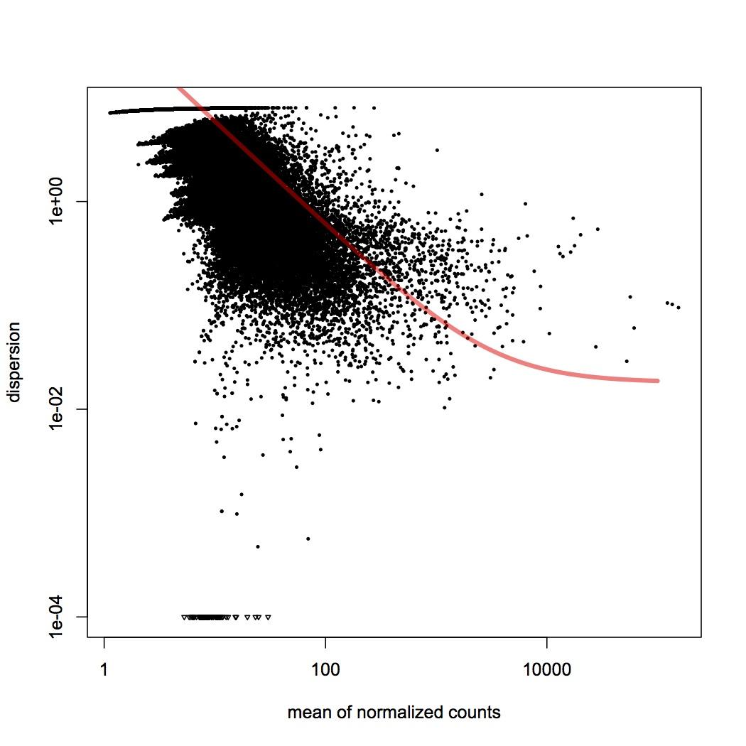 external image variance%20dispersion%20rpkm%20010413.jpg
